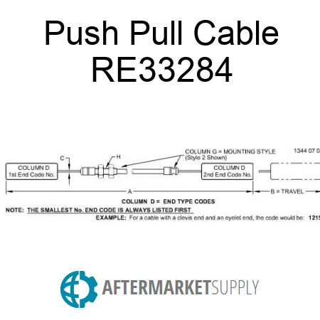 RE33284 - Push Pull Cable on