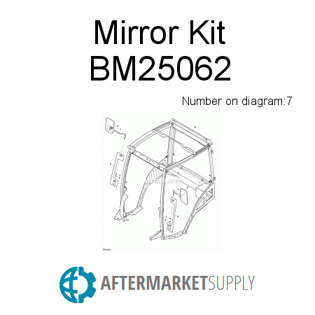 Bm25062