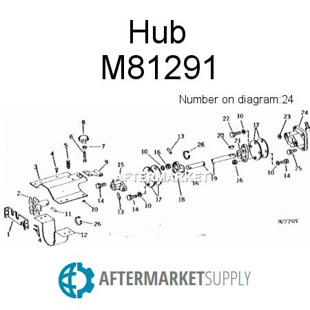 M81291